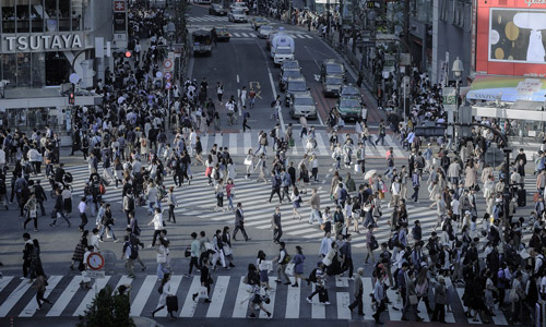 Shibuya Crossing Famous places to visit in Tokyo